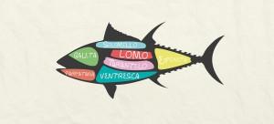 Cortes del atún